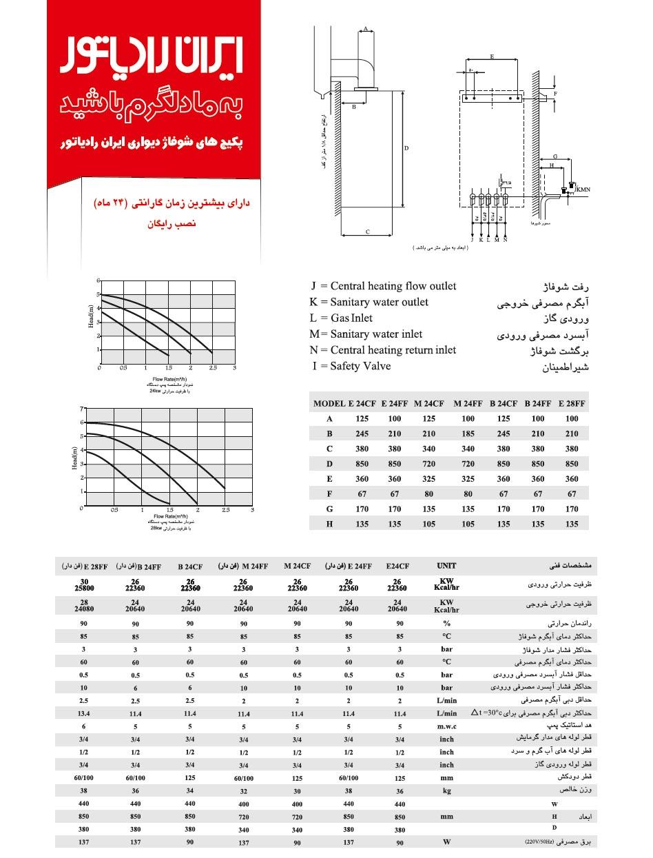 لیست قیمت پکیج ایران رادیاتور
